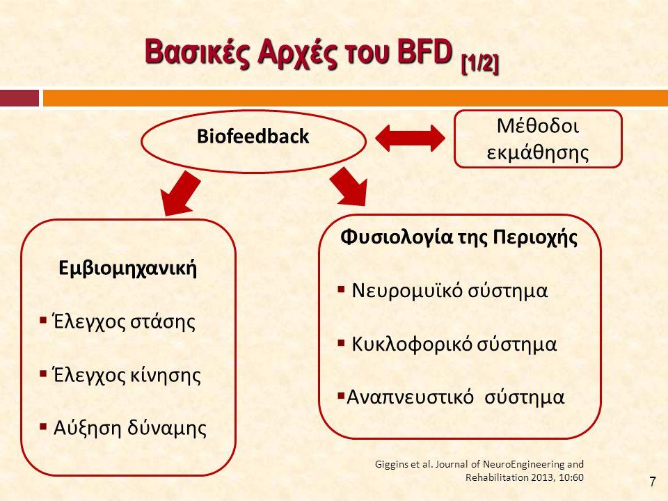 Βασικές Αρχές του BFD [2/2]